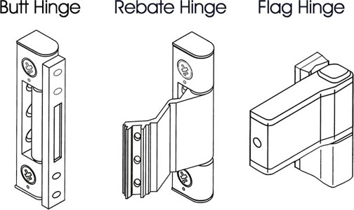 Identifying a Butt, Rebate or Flag Hinge